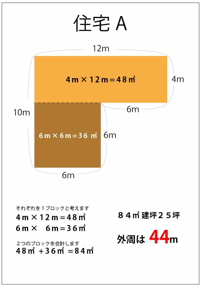 外壁面積の計測