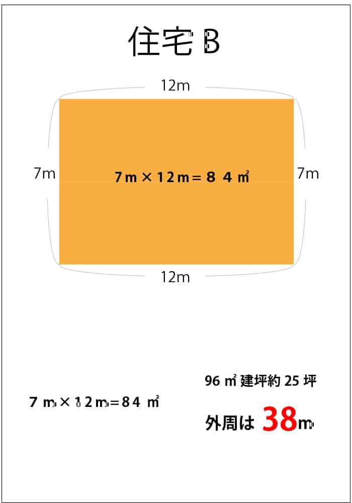 正方形の外壁面積の計測